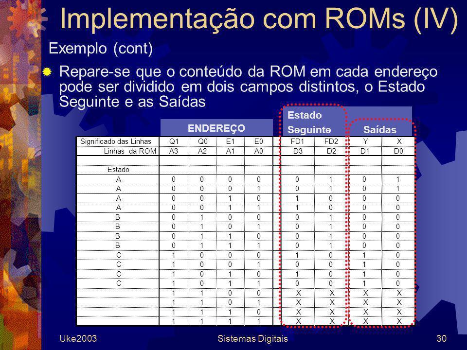 Uke2003Sistemas Digitais30 Implementação com ROMs (IV) Exemplo (cont) Repare-se que o conteúdo da ROM em cada endereço pode ser dividido em dois campo