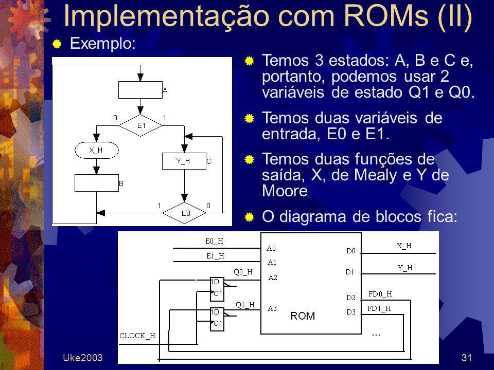 Uke2003Sistemas Digitais31 Implementação com ROMs (II) Exemplo: Temos 3 estados: A, B e C e, portanto, podemos usar 2 variáveis de estado Q1 e Q0. Tem