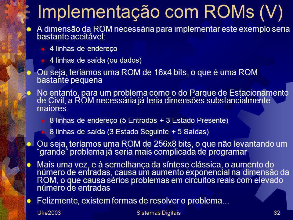 Uke2003Sistemas Digitais32 Implementação com ROMs (V) A dimensão da ROM necessária para implementar este exemplo seria bastante aceitável: 4 linhas de