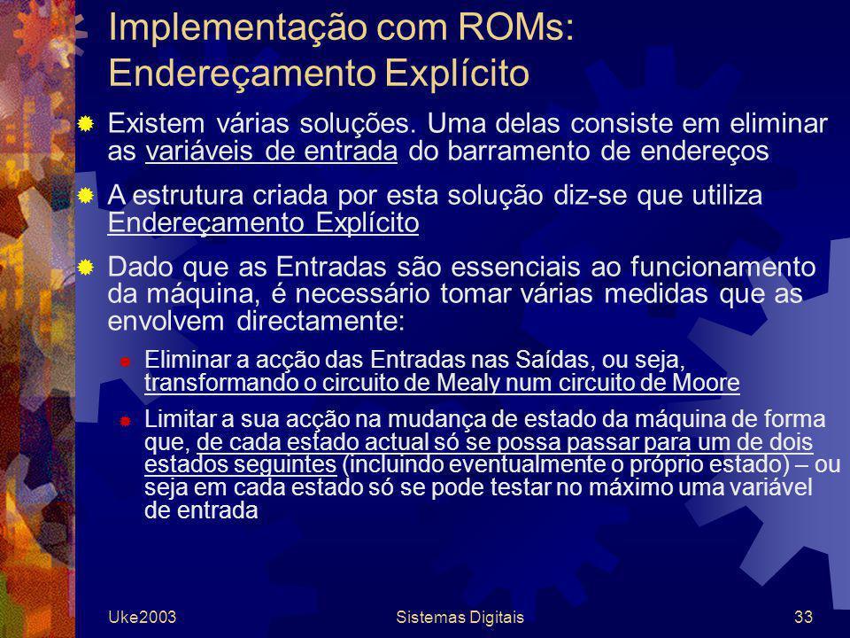 Uke2003Sistemas Digitais33 Implementação com ROMs: Endereçamento Explícito Existem várias soluções. Uma delas consiste em eliminar as variáveis de ent