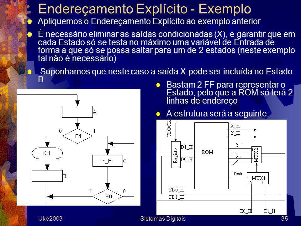 Uke2003Sistemas Digitais35 Endereçamento Explícito - Exemplo Apliquemos o Endereçamento Explícito ao exemplo anterior É necessário eliminar as saídas