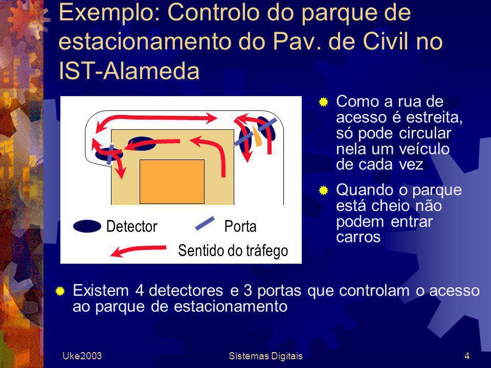 Uke2003Sistemas Digitais4 Exemplo: Controlo do parque de estacionamento do Pav. de Civil no IST-Alameda Existem 4 detectores e 3 portas que controlam