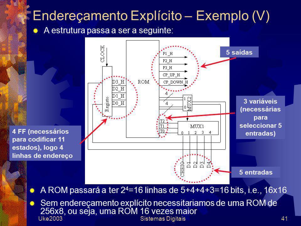 Uke2003Sistemas Digitais41 Endereçamento Explícito – Exemplo (V) A estrutura passa a ser a seguinte: 4 FF (necessários para codificar 11 estados), log
