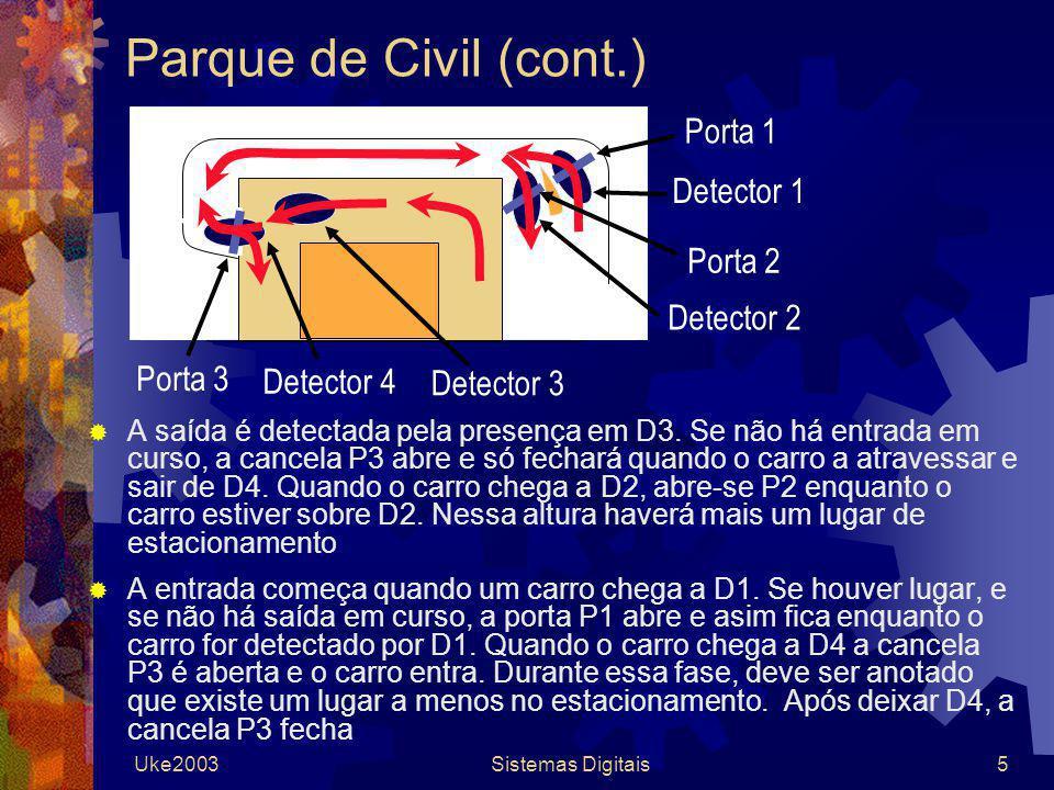Uke2003Sistemas Digitais6 Parque de Civil (cont.): Circuito de Dados O circuito de dados do sistema que se pretende projectar é muito simples, pois a única informação relevante para o funcionamento correcto do circuito é se existem ou não lugares no parque Assim, o circuito de dados poderá ser implementado por um contador UP/DOWN que guarda o número de carros no parque e que indica se o parque está cheio: Porta 1 Porta 2 Porta 3 Detector 3 Detector 2 Detector 1 Detector 4