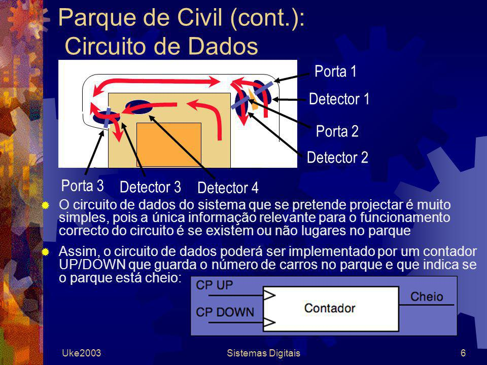 Uke2003Sistemas Digitais7 Parque de Civil (cont.): Circuito de Dados e Circuito de Controlo O circuito de Controlo será um circuito sequencial que a partir da informação dos detectores e da existência de lugares no parque, deverá controlar a sequência de abertura das portas e o incremento/decremento do contador Teremos assim o seguinte modelo para o sistema: Contador Controlo CP UP CP DOWN Cheio D1 D2 D3 D4 P1 P2 P3 De notar que no circuito de dados deste sistema não existem nem dados de saída, nem dados de entrada Esses dados, a existirem, poderiam ser, por exemplo, o número de lugares vagos (dado de saída) e o número máximo de lugares que poderia ser variável (dado de entrada)