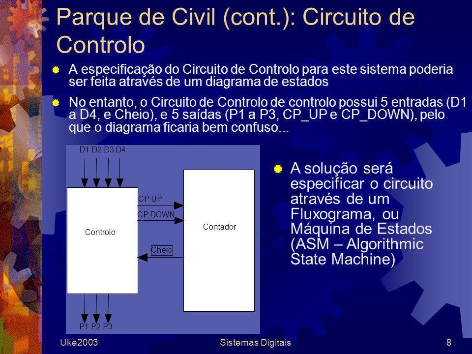 Uke2003Sistemas Digitais29 Implementação com ROMs (III) Exemplo (cont) No estado C, com E1=1 e E0=1, vou para o estado A (00), e as saídas são Y=1, X=0 Utilizemos a seguinte atribuição de estados: O conteúdo da ROM será definido pela seguinte tabela: EstadoQ1Q0 A0 B0 1 C1 0 ENDEREÇO CONTEÚDO da ROM No estado C, com E1=0 e E0=0, continuo no estado C (10), e as saídas são Y=1, X=0