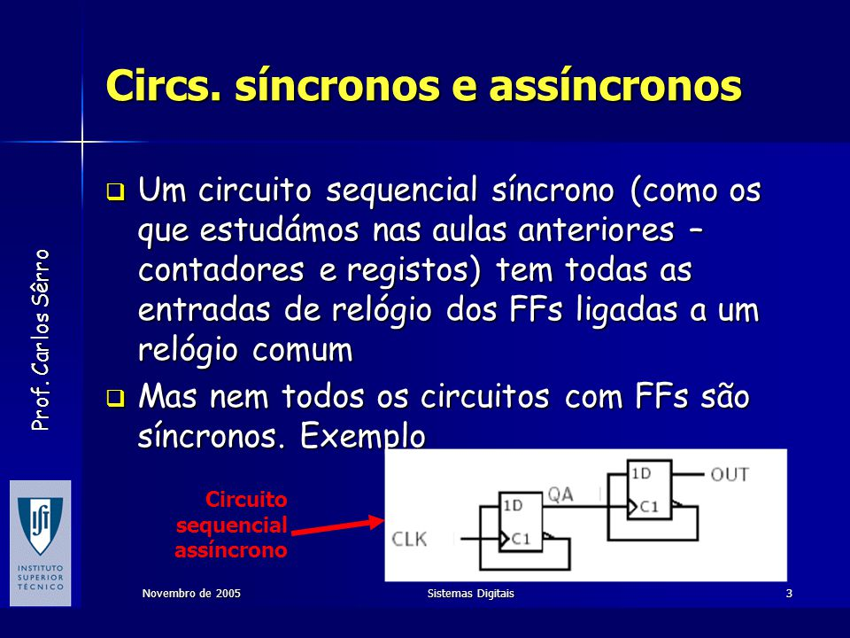 Prof.Carlos Sêrro Novembro de 2005Sistemas Digitais24 Análise de um circ.