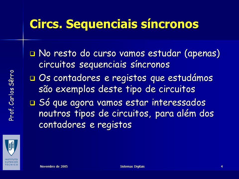 Prof.Carlos Sêrro Novembro de 2005Sistemas Digitais15 Análise de um circ.