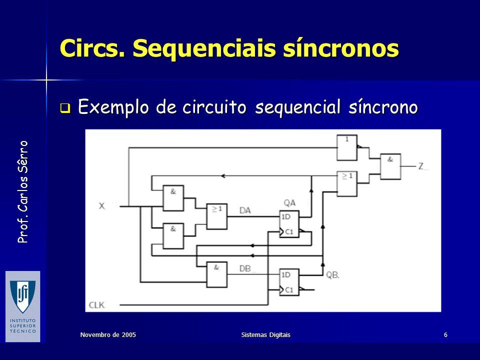 Prof.Carlos Sêrro Novembro de 2005Sistemas Digitais17 Análise de um circ.