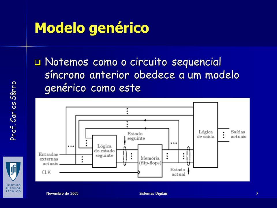 Prof.Carlos Sêrro Novembro de 2005Sistemas Digitais28 Análise de um circ.