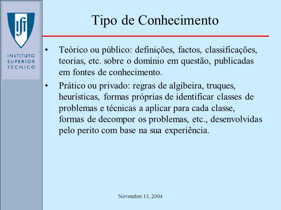 November 13, 2004 Tipo de Conhecimento Teórico ou público: definições, factos, classificações, teorias, etc. sobre o domínio em questão, publicadas em