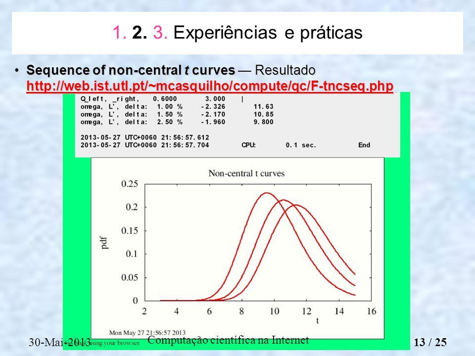 Computação científica na Internet Sequence of non-central t curves Resultado http://web.ist.utl.pt/~mcasquilho/compute/qc/F-tncseq.phpSequence of non-