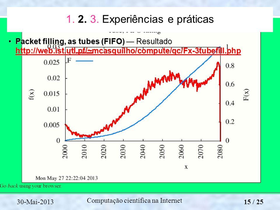 Computação científica na Internet Packet filling, as tubes (FIFO) Resultado http://web.ist.utl.pt/~mcasquilho/compute/qc/Fx-3tubefill.phpPacket fillin