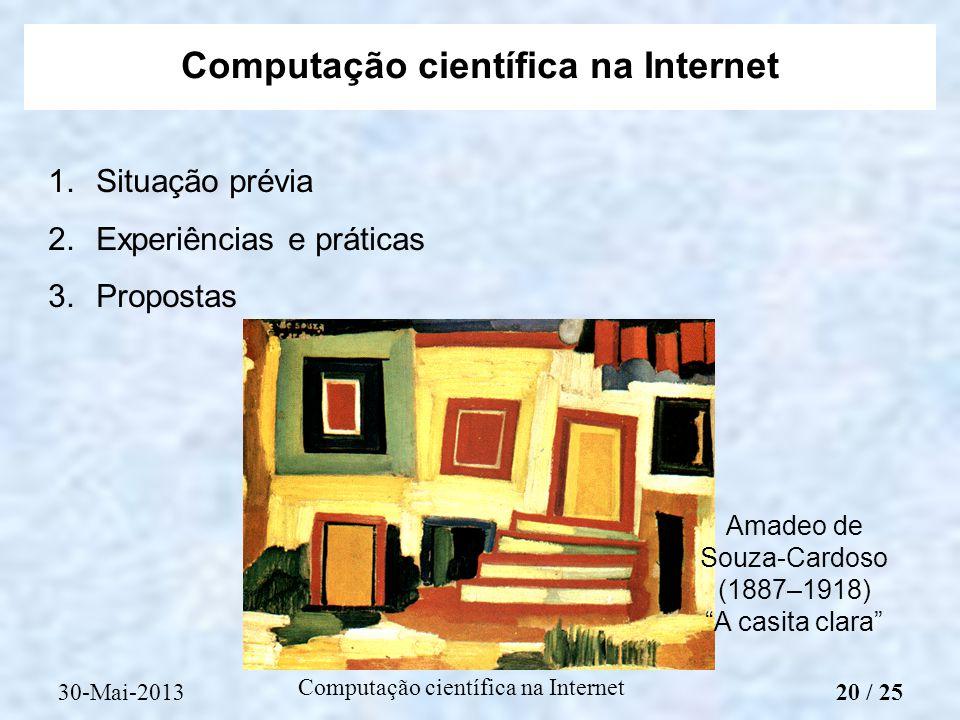 1.Situação prévia 2.Experiências e práticas 3.Propostas Computação científica na Internet Amadeo de Souza-Cardoso (1887–1918) A casita clara 20 / 2530