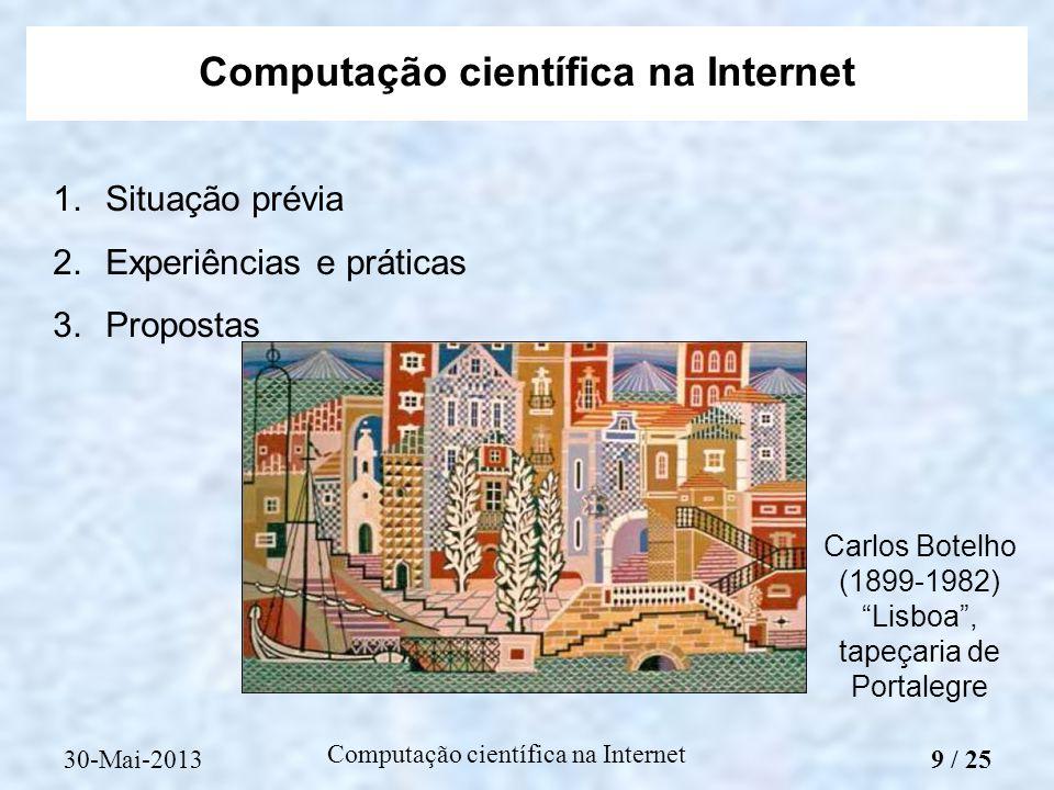 Computação científica na Internet 1.Situação prévia 2.Experiências e práticas 3.Propostas Computação científica na Internet Carlos Botelho (1899-1982)