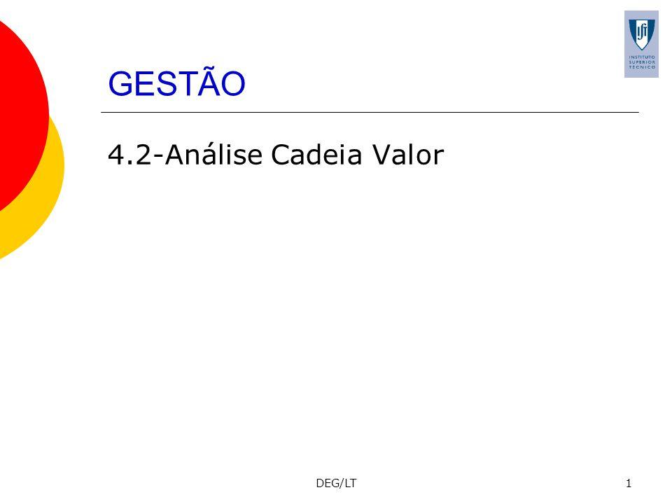 DEG/LT1 GESTÃO 4.2-Análise Cadeia Valor