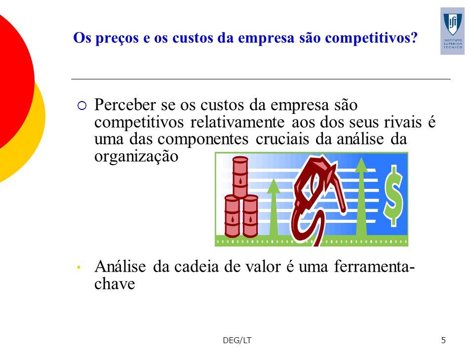 DEG/LT6 Análise da cadeia de valor Identificar capacidades e recursos que podem acrescentar valor E Actividades Suporte Actividades Primárias Fonte: The Competitive Advantage of Nations – M.