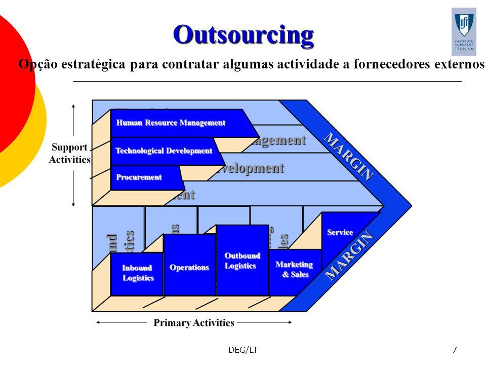 DEG/LT8 Cadeia de valor representativa para uma indústria Cadeias de Valor dos Fornecedores Cadeia de Valor da Empresa Cadeias de Valor dos Canais (distribuidores e retalhistas) Cadeias de Valor dos Clientes