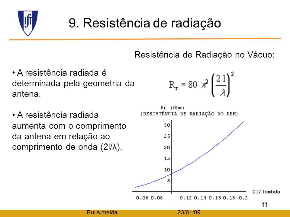 8. Impedância de entrada Os componentes da Impedância são: A reactância da antena é capacitiva devido às superfícies de grandes dimensões que se encon