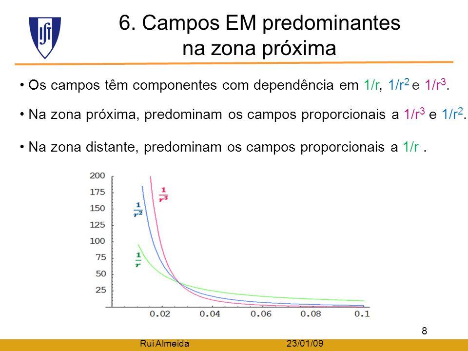 5. Campos radiados Campo Eléctrico: Campo Magnético: Rui Almeida 23/01/09 7