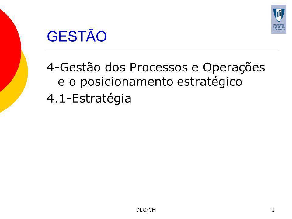 DEG/CM1 GESTÃO 4-Gestão dos Processos e Operações e o posicionamento estratégico 4.1-Estratégia