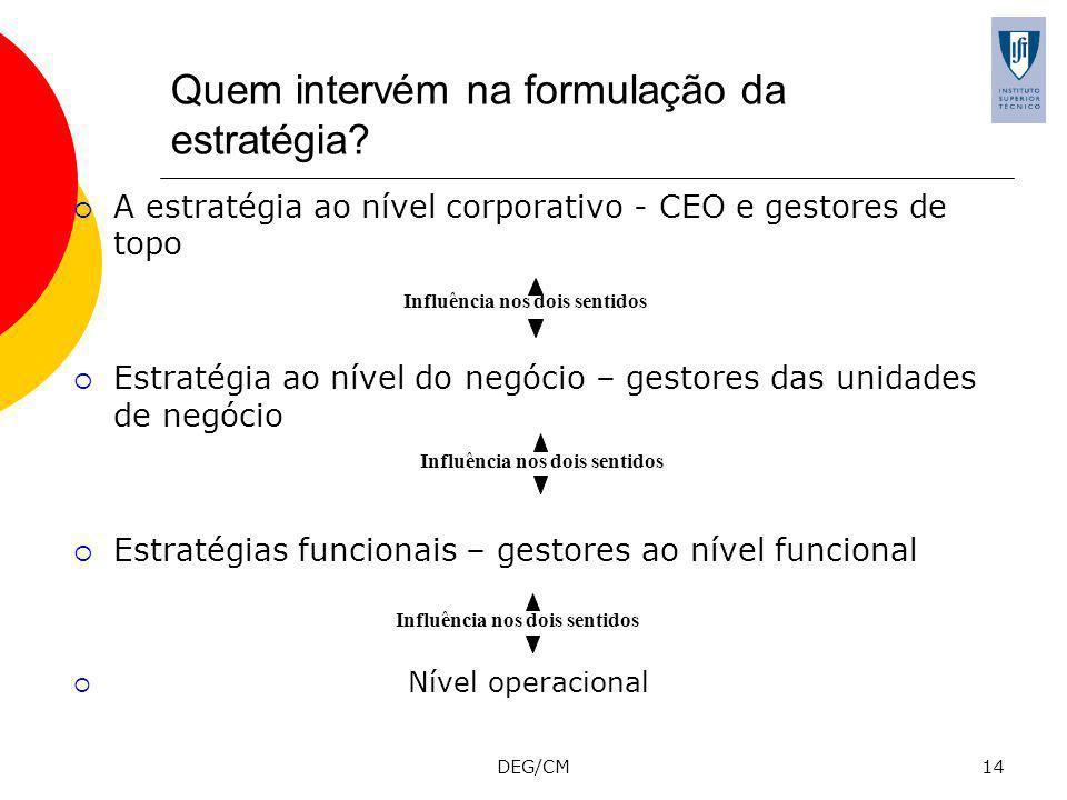 DEG/CM14 Quem intervém na formulação da estratégia.
