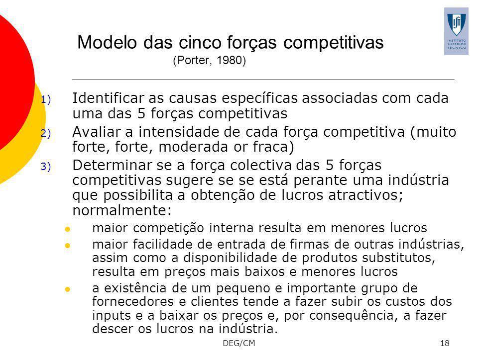 DEG/CM18 Modelo das cinco forças competitivas (Porter, 1980) 1) Identificar as causas específicas associadas com cada uma das 5 forças competitivas 2) Avaliar a intensidade de cada força competitiva (muito forte, forte, moderada or fraca) 3) Determinar se a força colectiva das 5 forças competitivas sugere se se está perante uma indústria que possibilita a obtenção de lucros atractivos; normalmente: maior competição interna resulta em menores lucros maior facilidade de entrada de firmas de outras indústrias, assim como a disponibilidade de produtos substitutos, resulta em preços mais baixos e menores lucros a existência de um pequeno e importante grupo de fornecedores e clientes tende a fazer subir os custos dos inputs e a baixar os preços e, por consequência, a fazer descer os lucros na indústria.