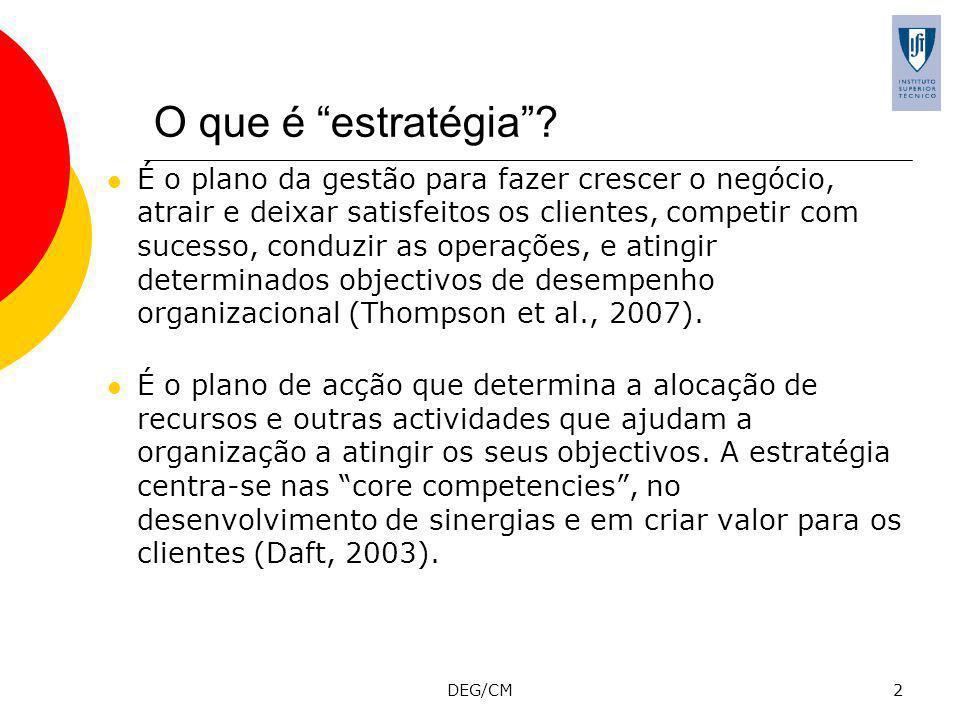 DEG/CM23 Global strategy (Fonte Daft, 2003)