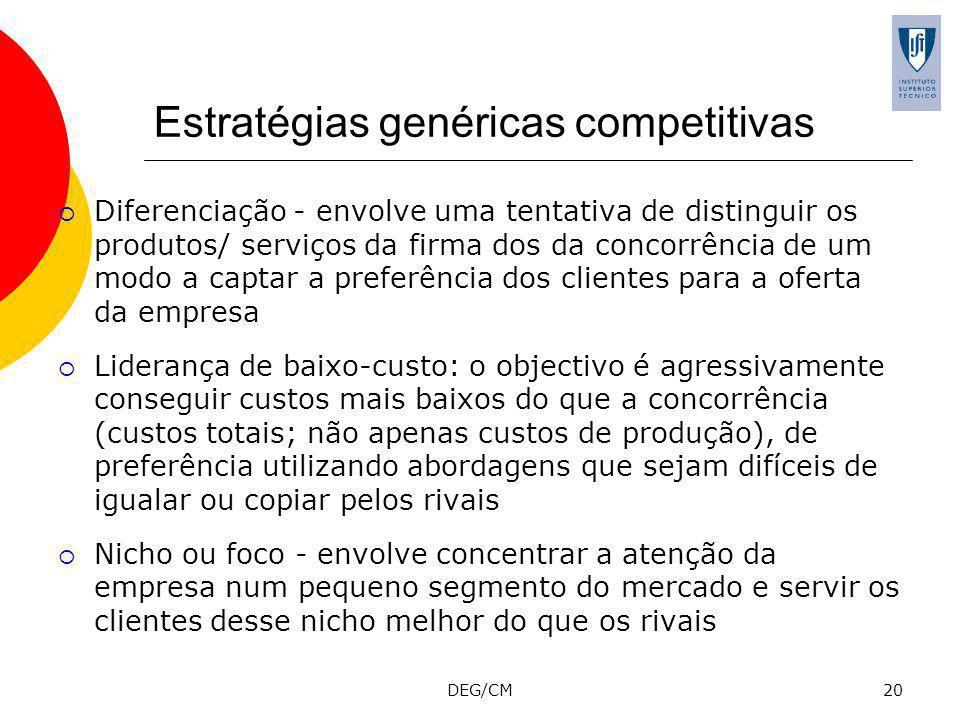 DEG/CM20 Estratégias genéricas competitivas Diferenciação - envolve uma tentativa de distinguir os produtos/ serviços da firma dos da concorrência de um modo a captar a preferência dos clientes para a oferta da empresa Liderança de baixo-custo: o objectivo é agressivamente conseguir custos mais baixos do que a concorrência (custos totais; não apenas custos de produção), de preferência utilizando abordagens que sejam difíceis de igualar ou copiar pelos rivais Nicho ou foco - envolve concentrar a atenção da empresa num pequeno segmento do mercado e servir os clientes desse nicho melhor do que os rivais