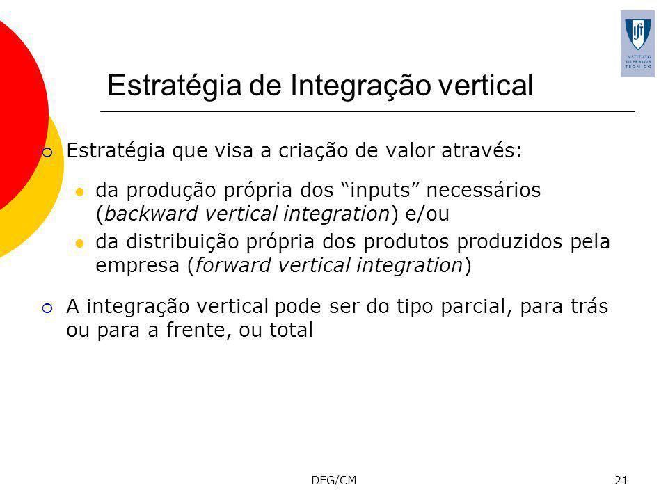 DEG/CM21 Estratégia de Integração vertical Estratégia que visa a criação de valor através: da produção própria dos inputs necessários (backward vertical integration) e/ou da distribuição própria dos produtos produzidos pela empresa (forward vertical integration) A integração vertical pode ser do tipo parcial, para trás ou para a frente, ou total