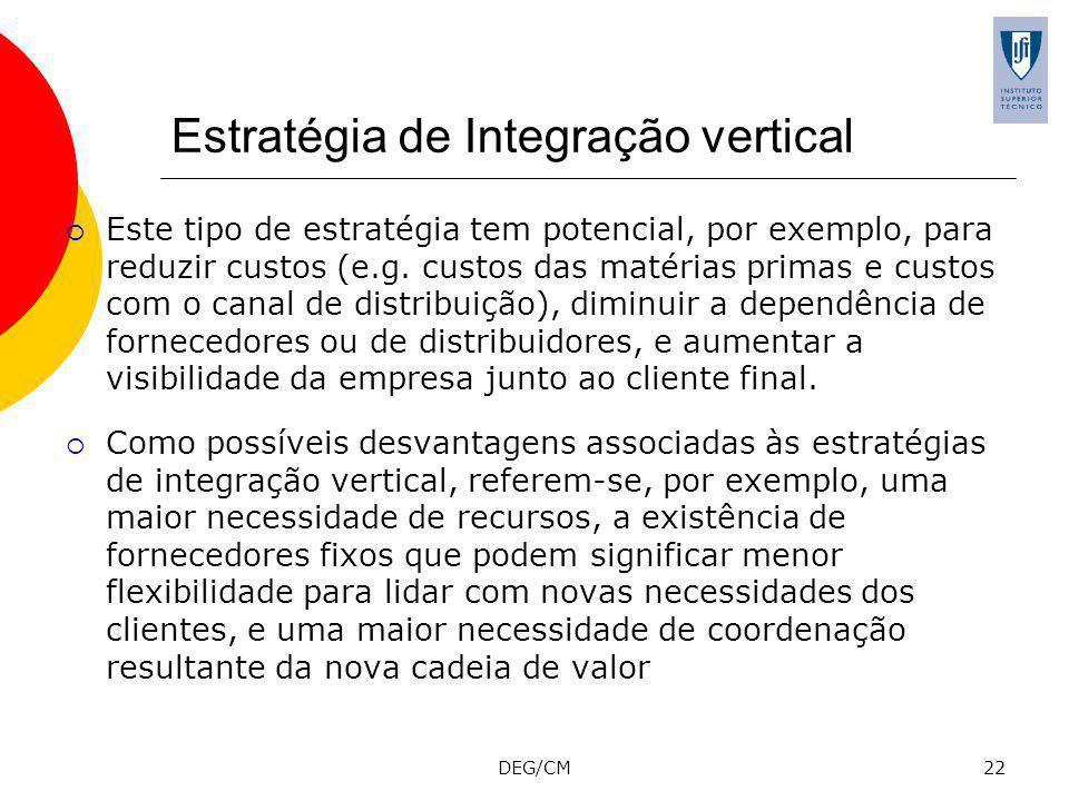 DEG/CM22 Estratégia de Integração vertical Este tipo de estratégia tem potencial, por exemplo, para reduzir custos (e.g.