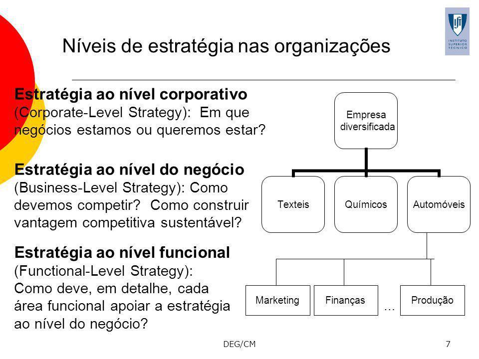 DEG/CM7 Níveis de estratégia nas organizações Estratégia ao nível corporativo (Corporate-Level Strategy): Em que negócios estamos ou queremos estar.