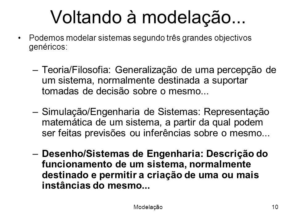 Modelação10 Voltando à modelação...
