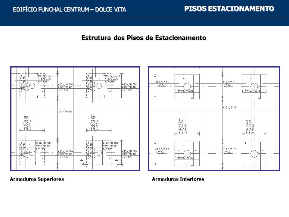 EDIFÍCIO FUNCHAL CENTRUM – DOLCE VITA PISOS ESTACIONAMENTO Estrutura dos Pisos de Estacionamento Armaduras Superiores Armaduras Inferiores