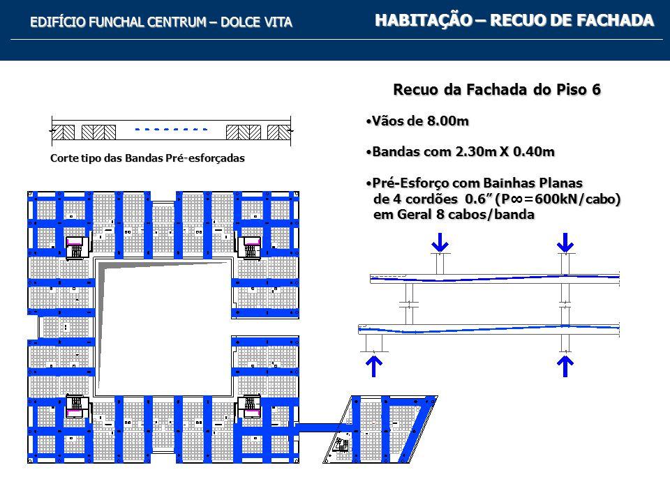 EDIFÍCIO FUNCHAL CENTRUM – DOLCE VITA HABITAÇÃO – RECUO DE FACHADA Recuo da Fachada do Piso 6 Vãos de 8.00mVãos de 8.00m Bandas com 2.30m X 0.40mBandas com 2.30m X 0.40m Pré-Esforço com Bainhas PlanasPré-Esforço com Bainhas Planas de 4 cordões 0.6 (P600kN/cabo) de 4 cordões 0.6 (P=600kN/cabo) em Geral 8 cabos/banda em Geral 8 cabos/banda Corte tipo das Bandas Pré-esforçadas