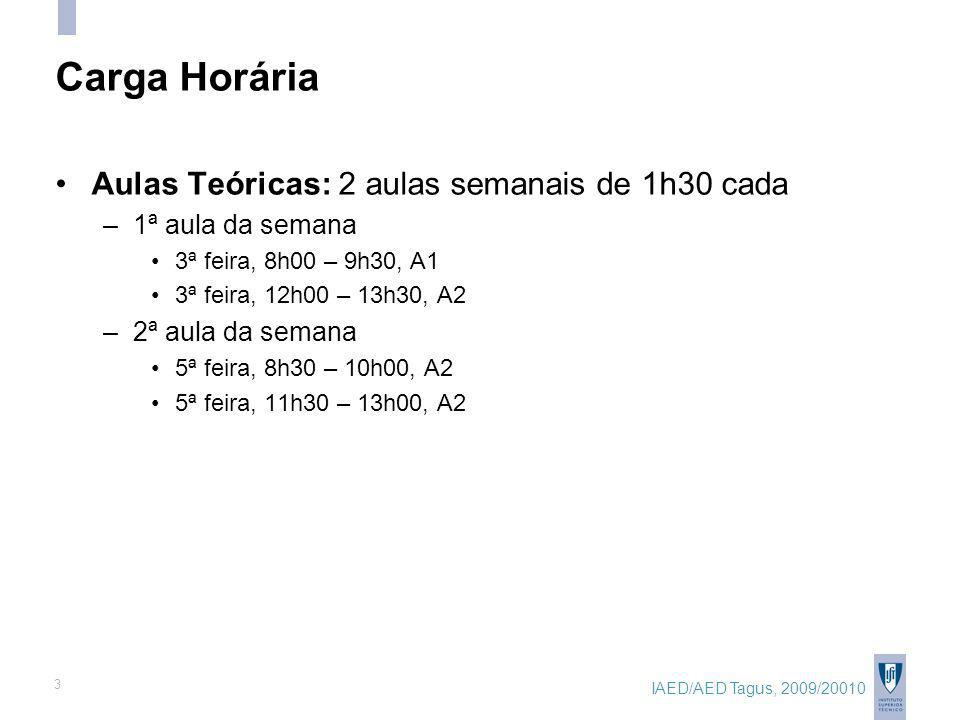 IAED/AED Tagus, 2009/20010 3 Carga Horária Aulas Teóricas: 2 aulas semanais de 1h30 cada –1ª aula da semana 3ª feira, 8h00 – 9h30, A1 3ª feira, 12h00 – 13h30, A2 –2ª aula da semana 5ª feira, 8h30 – 10h00, A2 5ª feira, 11h30 – 13h00, A2