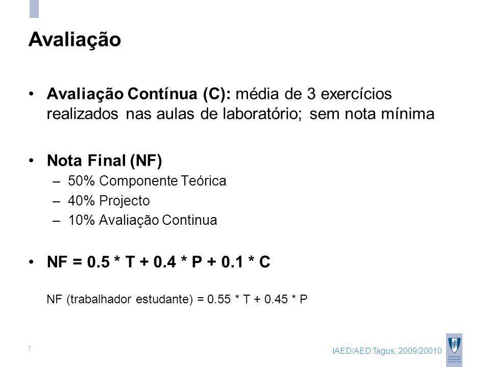 IAED/AED Tagus, 2009/20010 7 Avaliação Avaliação Contínua (C): média de 3 exercícios realizados nas aulas de laboratório; sem nota mínima Nota Final (NF) –50% Componente Teórica –40% Projecto –10% Avaliação Continua NF = 0.5 * T + 0.4 * P + 0.1 * C NF (trabalhador estudante) = 0.55 * T + 0.45 * P