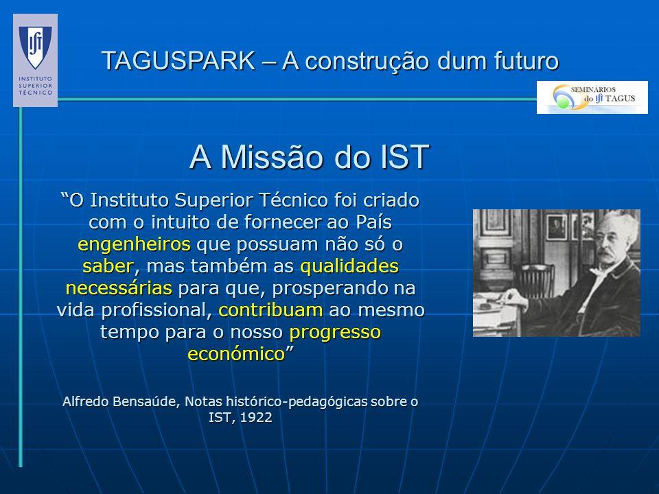 Taguspark, 26 de Janeiro, 2004 TAGUSPARK - A construção dum futuro 3 A Missão do IST no Taguspark Enquadramento estratégico Parcerias Formação Ensino I&D Actualizações Currículares Re-qualificação Profissional Startups PMEs Grandes Empresas InovaçãoAdequação Transferência de Tecnologia Mão de Obra