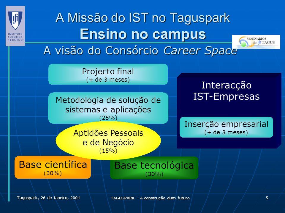 Taguspark, 26 de Janeiro, 2004 TAGUSPARK - A construção dum futuro 6 A Missão do IST no Taguspark Formação pós-graduada Mestrados Gestão Estratégica e Desenvolvimento de TurismoGestão Estratégica e Desenvolvimento de Turismo DEG/Un.
