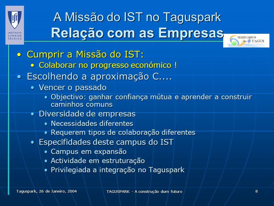 Taguspark, 26 de Janeiro, 2004 TAGUSPARK - A construção dum futuro 9 A Missão do IST no Taguspark Relação com as Empresas Possibilidade de colaboração A visão das EmpresasA visão das Empresas .
