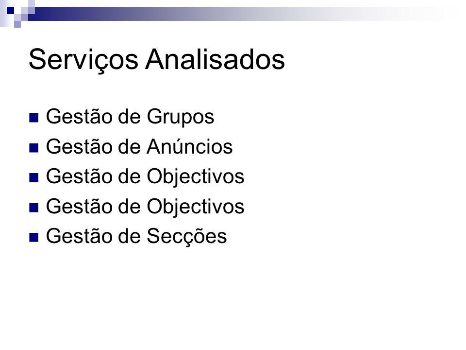 Serviços Analisados Gestão de Grupos Gestão de Anúncios Gestão de Objectivos Gestão de Secções