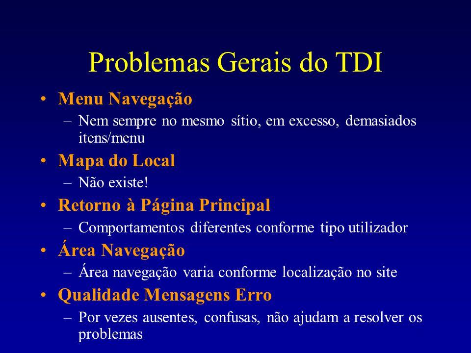 Problemas Gerais do TDI Menu Navegação –Nem sempre no mesmo sítio, em excesso, demasiados itens/menu Mapa do Local –Não existe.