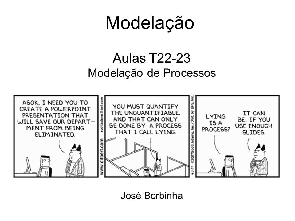 Modelação Aulas T22-23 Modelação de Processos José Borbinha