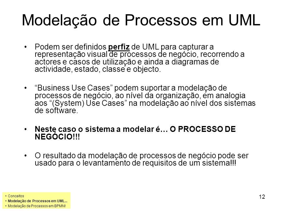 Modelação de Processos em UML Podem ser definidos perfiz de UML para capturar a representação visual de processos de negócio, recorrendo a actores e c