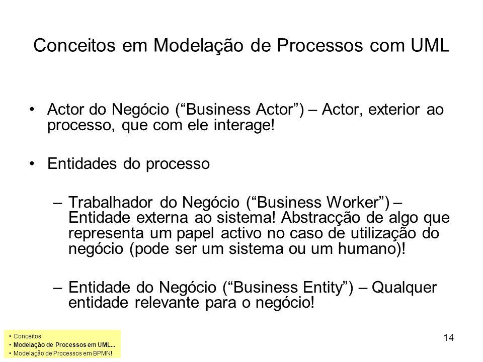 Conceitos em Modelação de Processos com UML Actor do Negócio (Business Actor) – Actor, exterior ao processo, que com ele interage! Entidades do proces