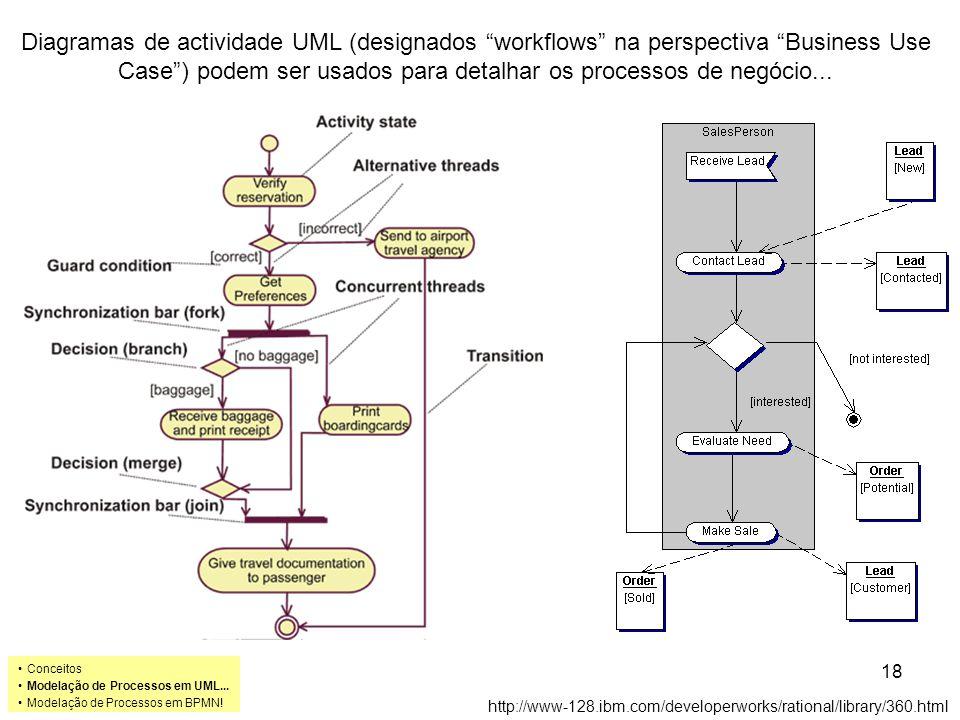Diagramas de actividade UML (designados workflows na perspectiva Business Use Case) podem ser usados para detalhar os processos de negócio... http://w
