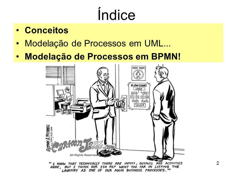 Um perfil de Business Use Cases Exemplo de um perfil UML para processos de negócio (estereótipos de business actor e business use case) Conceitos Modelação de Processos em UML...
