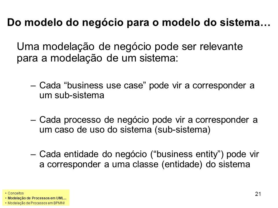 Do modelo do negócio para o modelo do sistema… Uma modelação de negócio pode ser relevante para a modelação de um sistema: –Cada business use case pod