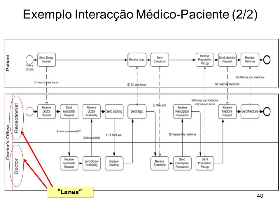 Exemplo Interacção Médico-Paciente (2/2) Lanes 40