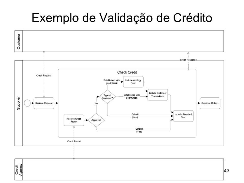 Exemplo de Validação de Crédito 43